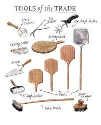 Pizza Tools